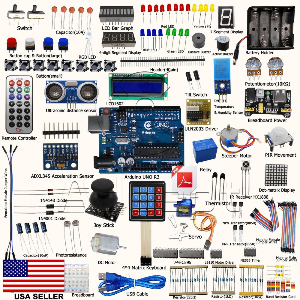 Details About Adeept New Ultimate Starter Kit For Arduino Uno R3