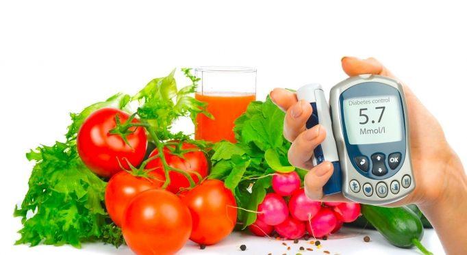 Diabetes Awareness: An Educational Q