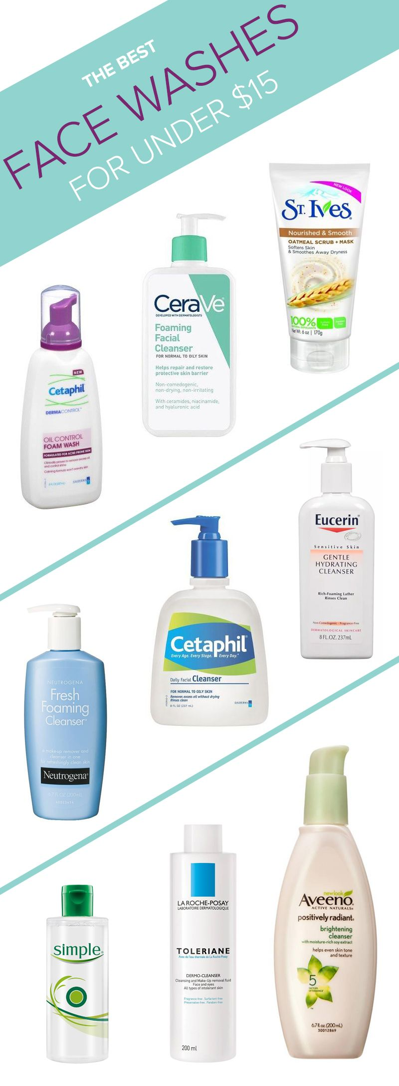 Whether you have sensitive, dry, oily or combination skin, these are the best face wash products available at the drugstore.