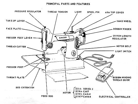Singer Featherweight 221 Instruction Book//Manual