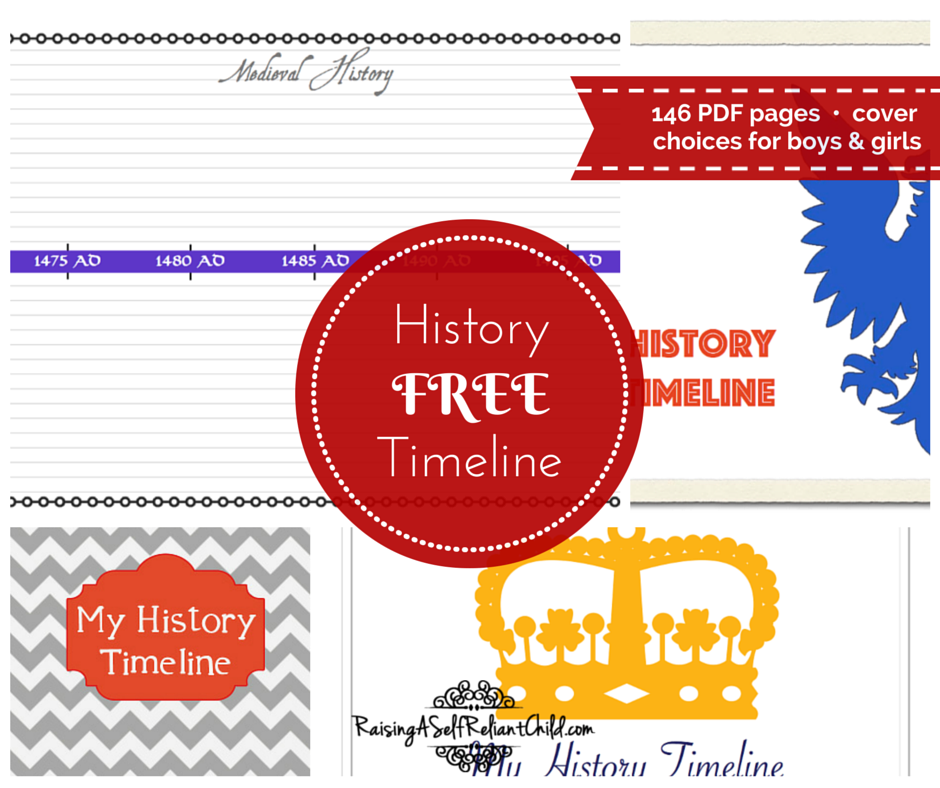 image regarding Printable History Timeline identified as No cost Printable Record Timeline Homeschool World wide Historical past