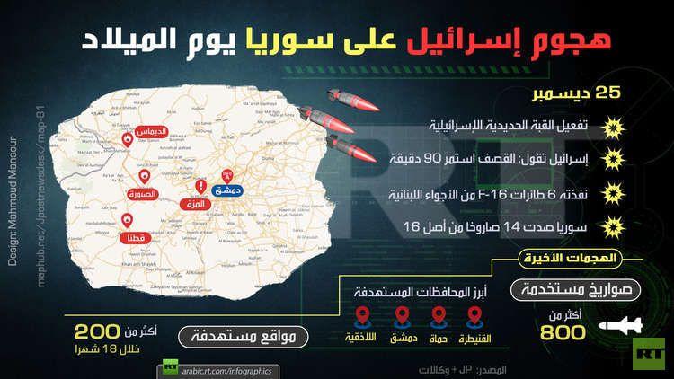 هجوم إسرائيل على سوريا يوم الميلاد Rt Arabic Map Map Screenshot Design
