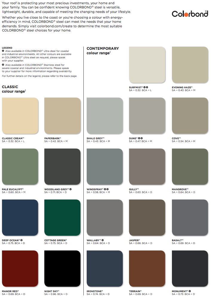 Colourbond Colour Swatches In 2019 Roof Colors House Colors Exterior House Colors