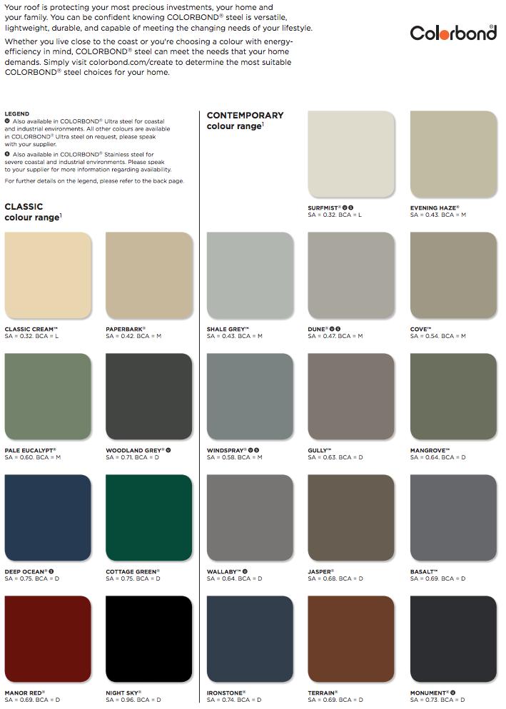Exterior Colourbond Colour Chartcolour