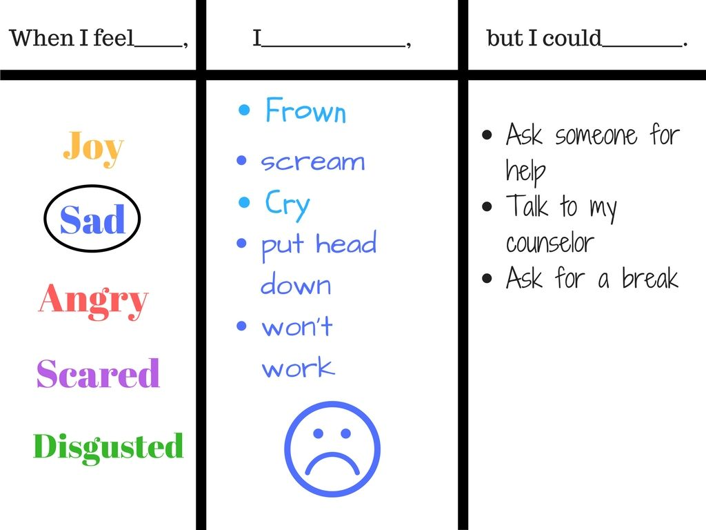 Identifying Emotions Kids Edition In With Images