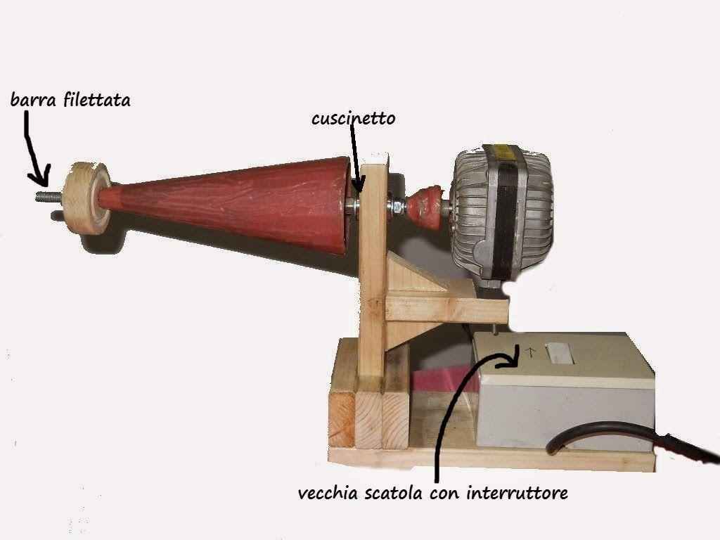 lo spazio di lilla: Giò ha creato...l'avvolgirocche a motore per lilla