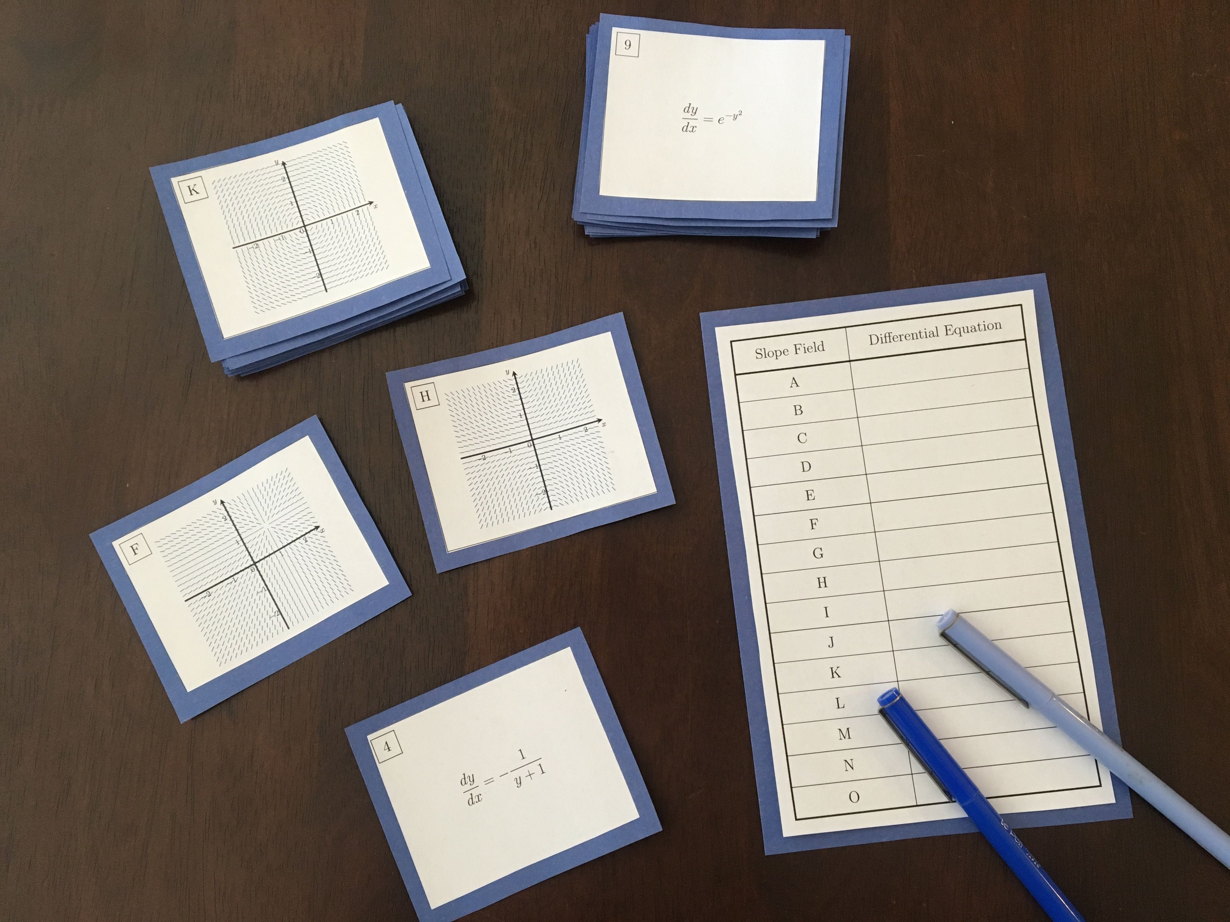 Ap Calculus Slope Fields Matching Activity