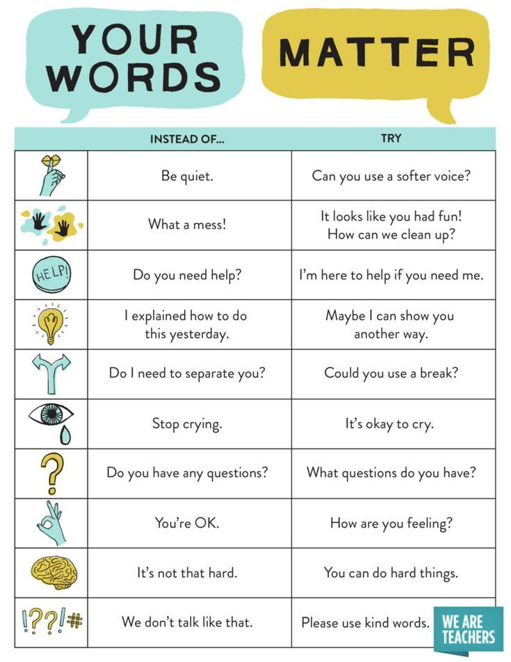 15 Ways to Bring More Positive Language into Your Classroom and School #parenting