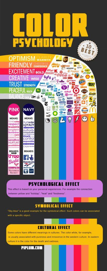 Color Psychology. How to Use Colors For Consumer Manipulation.  By looking at one we connect it with our memories to associate the color with personal experiences.
