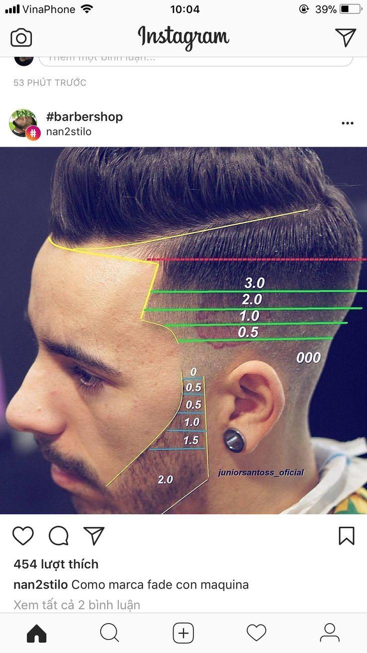Barber Cortes Barber Cortes Gewusst Wie Manner Frisuren