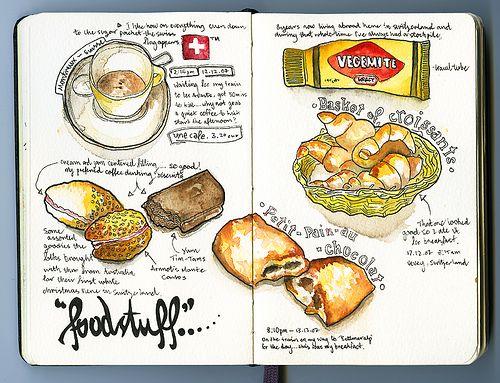 My Survival Kit Via Flickr Notebook Art Food Drawing Sketch