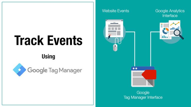 Google Analytics Event Tracking Via Google Tag Manager Mit Bildern