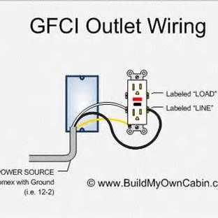 electrical gfci outlet wiring diagram stuffelectricity pinterest rh pinterest com wiring gfci outlets diagram wiring electrical plugs diagram
