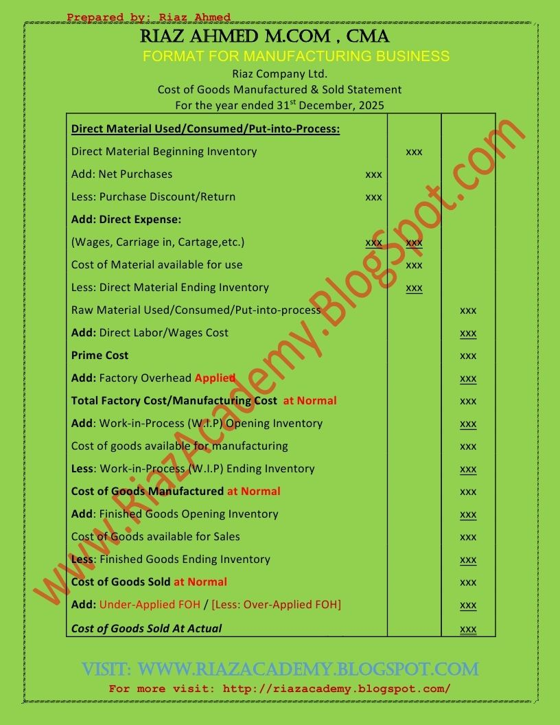 Riaz academy cost of goods sold statement cgs format free learn riaz academy cost of goods sold statement cgs format free learn download fandeluxe Images