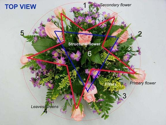 Flower Arrangements Centerpieces How To Make 5 Steps In 30 Minutes