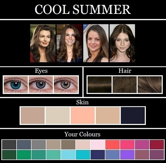 Pin By Awesome Stuff I Like On True Cool Summer Summer Skin Tone Summer Skin Cool Summer Palette
