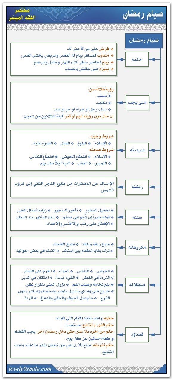 Epingle Sur Islamics إسلاميات