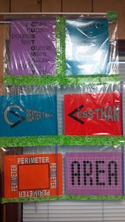 Creative Math Word Wall  Like the idea of students creating smaller replicas of cards to go in their math notebooks