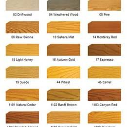 Log Home Stain Colors