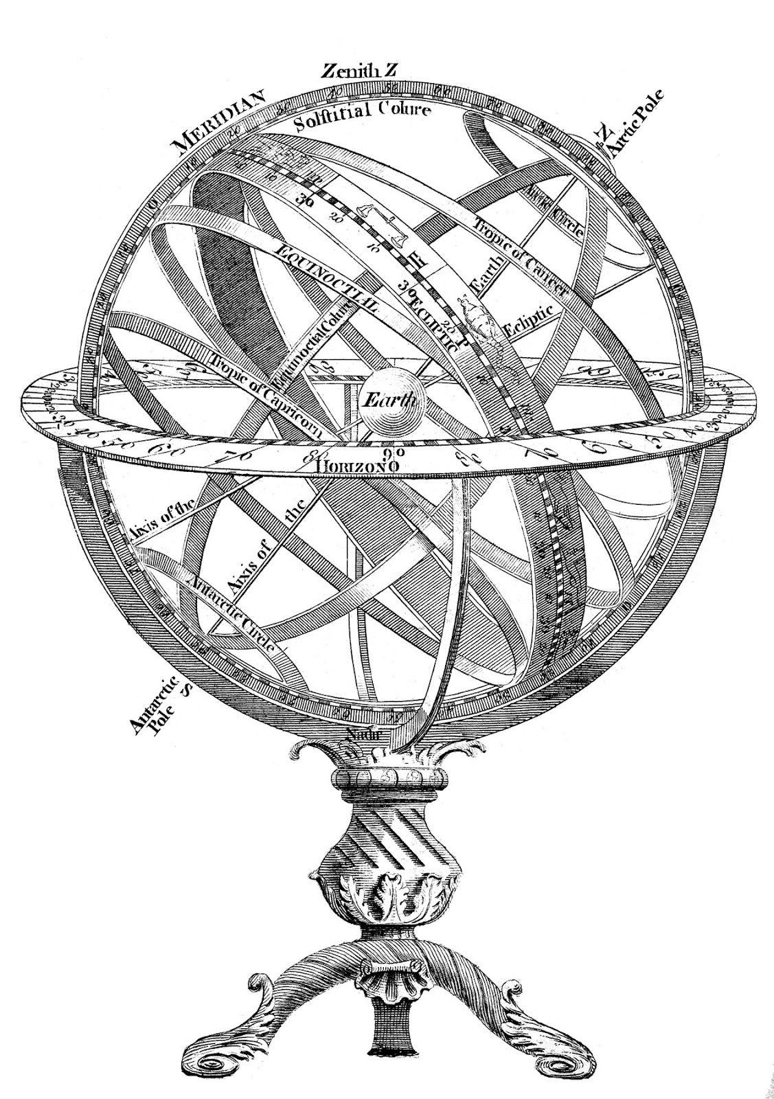 Instant Art Printable - Superb Armillary Sphere - Steampunk | DIY ...