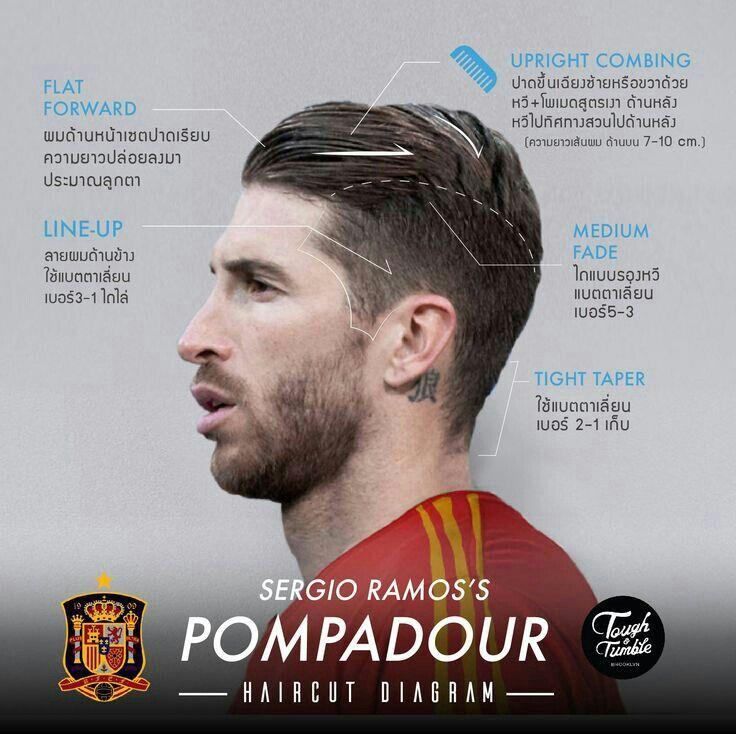Sergio Ramos Haircut Diagram Mens Hairstyles In 2018 Pinterest