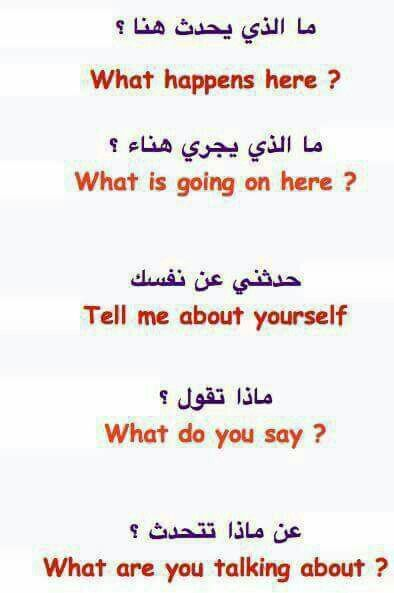 Pin By نعوم المحمد On تعليم Learn English Words English Words English Language Learning Grammar
