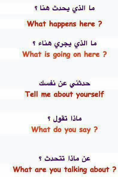 Pin By Ghadeer On الانجليزية للمبتدئين Learn English Words English Words English Phrases