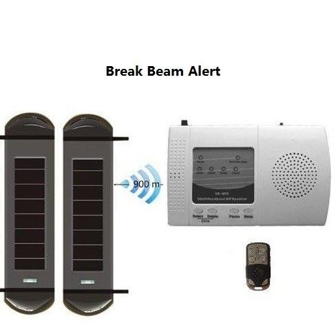 Wireless Break Beam System For Home Security Protection Wireless Security System Wireless Home Security Systems Home Security Systems