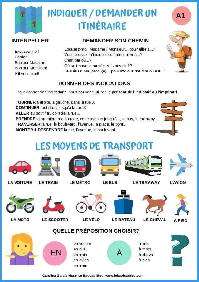 Środki transportu oraz pytanie o drogę - powtórka - słownictwo - Francuski przy kawie
