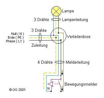 Bewegungsmelder Bewegungsmelder Socksdesign Motion Detector Electrical Installation Electronics Projects Diy