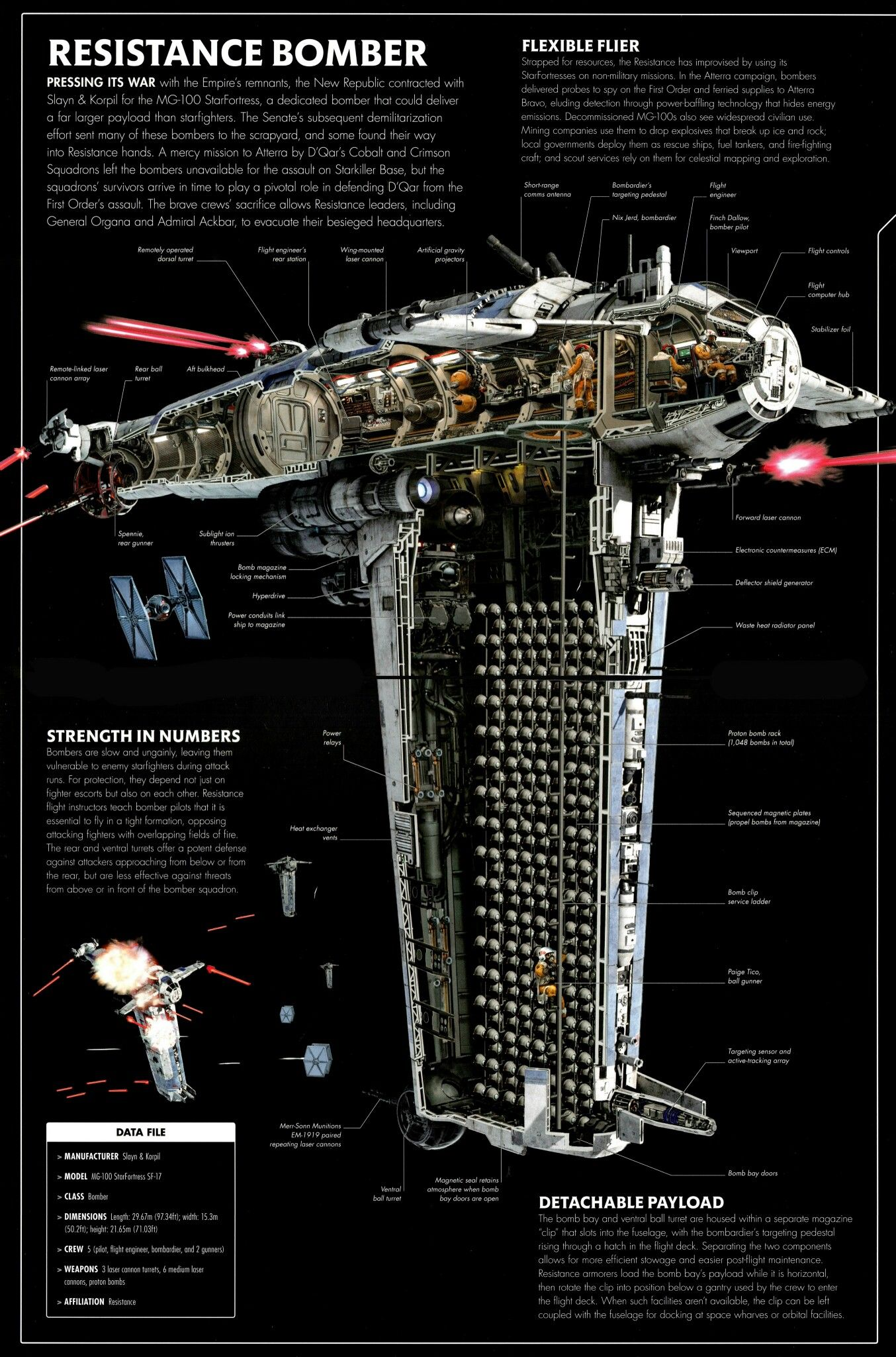 Wars Star Solo Art Fan L337
