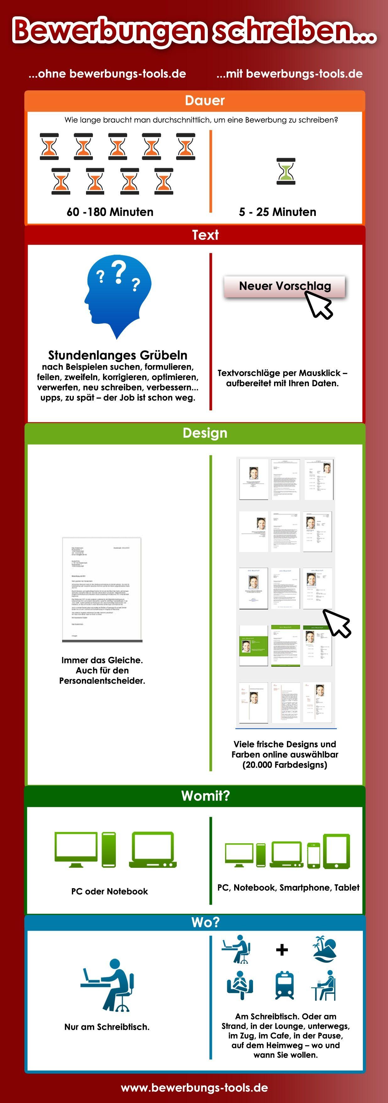 Bewerbung Online Erstellen 24 Stunden Gratis Zugang Art At Design