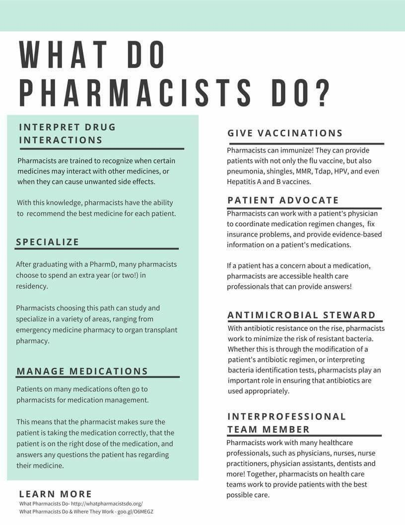 Pin By Nathan Lunt On Drug Lord Pharmacist    Pharmacists