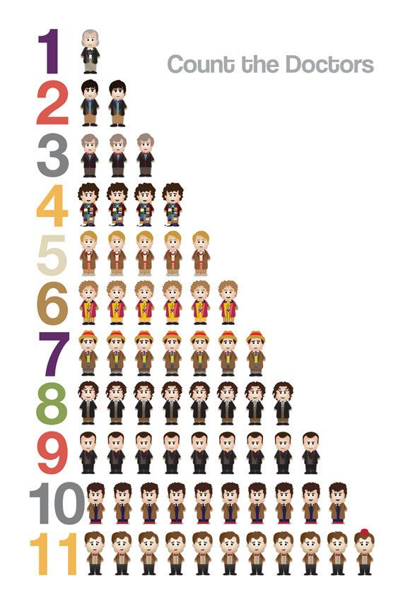 Sci-Fi Nursery Number Art - 1 through 11 -- 12 x 18 Inch Doctor Who Inspired Print - Geek-a-bye Baby - Sci-Fi Geek, Time Lord, The Doctor. $25.00, via Etsy.