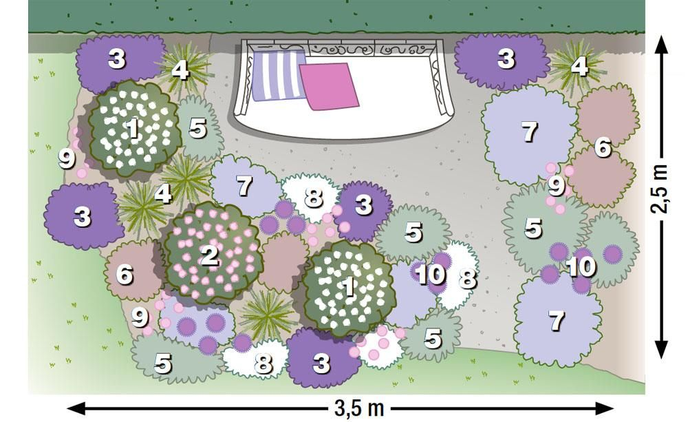 zum nachpflanzen: ein blühendes beet mit rosen und stauden, Gartenarbeit ideen