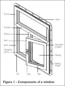 Window Components Inc Mullion And Transom Energy Efficient