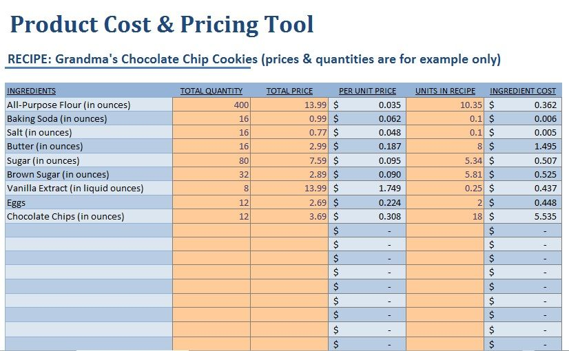 Small food business food product cost pricing for Product breakdown structure excel template