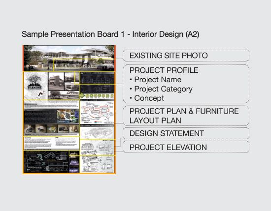Sample Presentation Board Interior Design Architectural