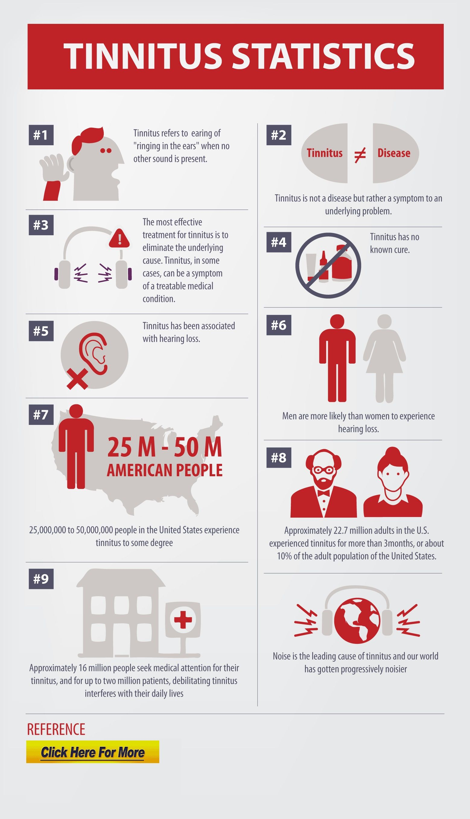 Tinnitus Statistics Learn More About Tinnitus To Better