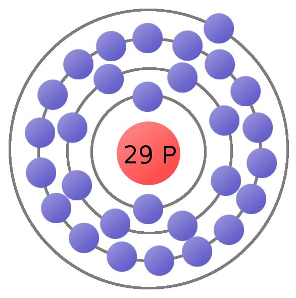 Bohr diagram for copper auto electrical wiring diagram copper bohr model jj pinterest tutorials and learning rh pinterest com bohr diagram for oxygen bohr ccuart Images