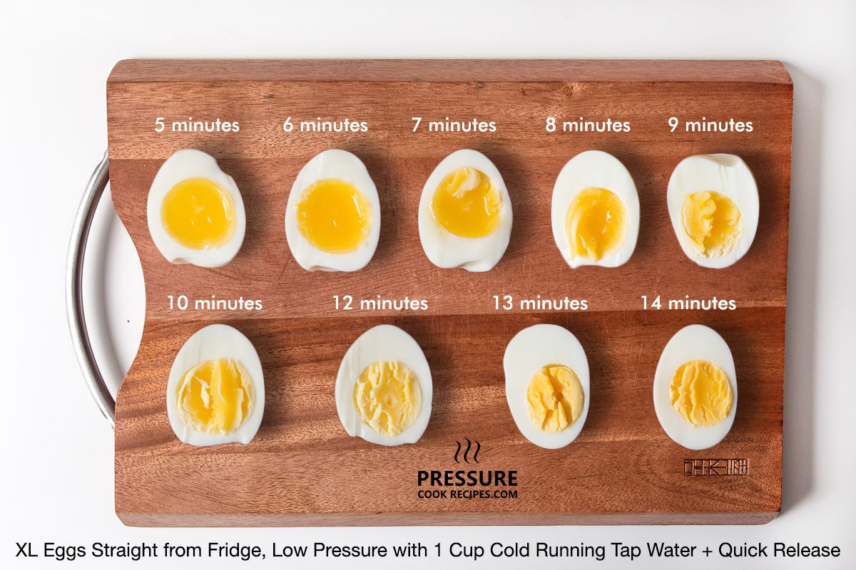How to Make Perfect Eggs in Instant Pot by Amy + Jacky