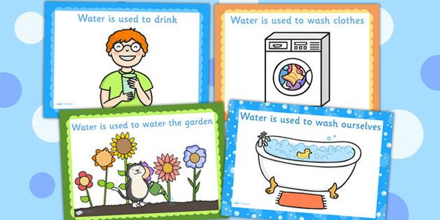 What Water Is Used For Posters