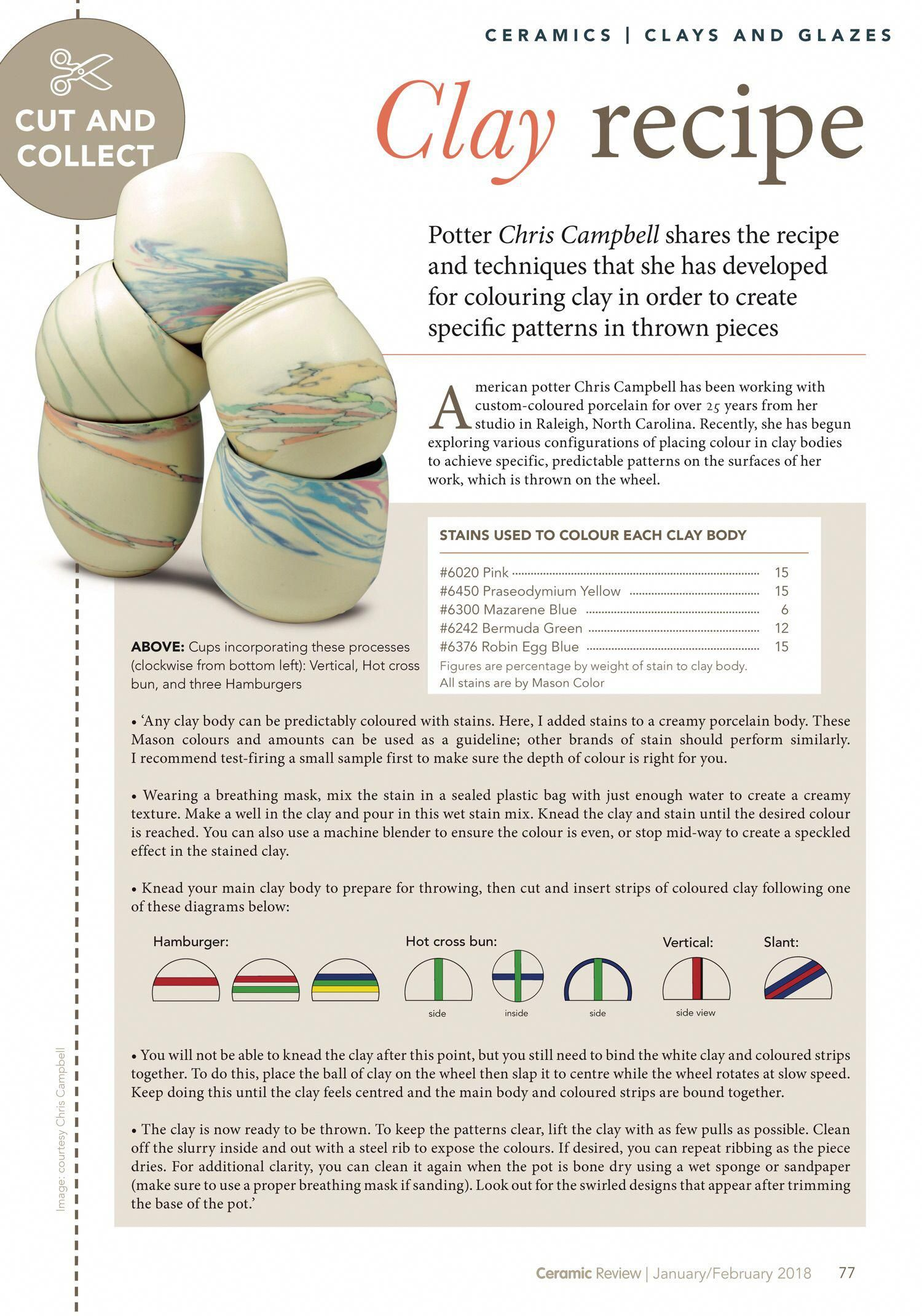 Page 77 Of Optional Ceramic Review Optional January February