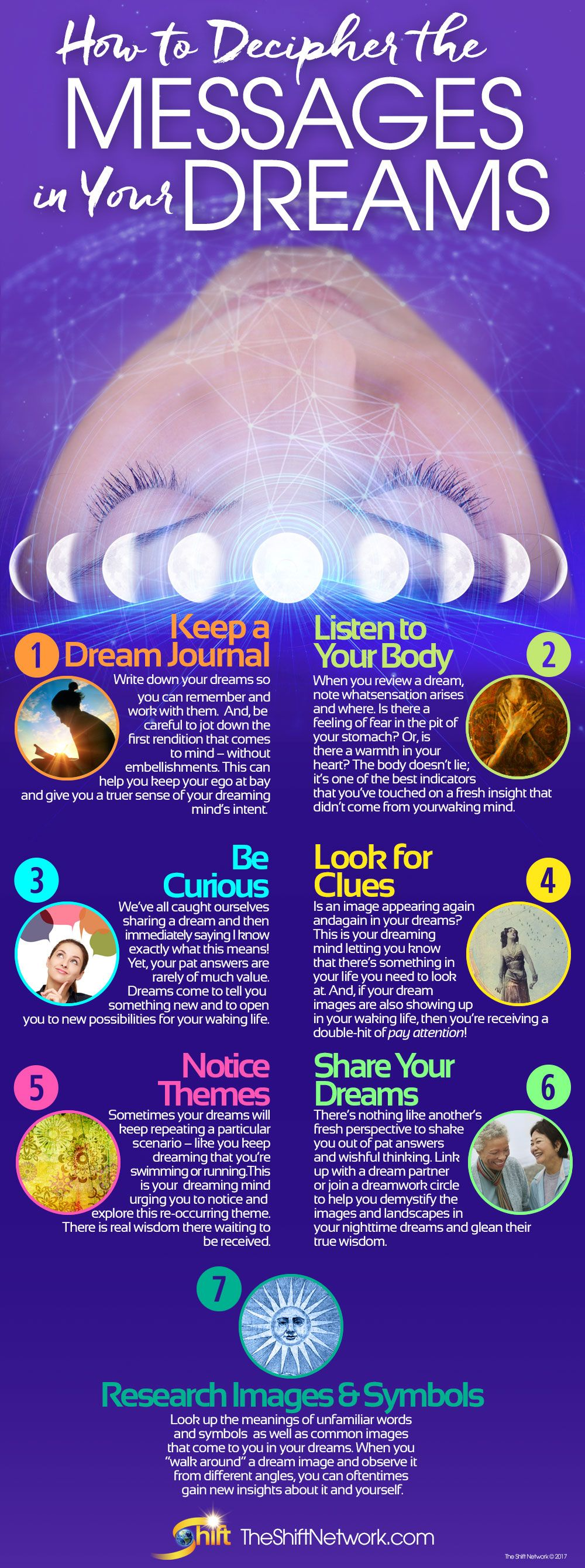 Best 25 dream interpretation and meaning ideas on pinterest best 25 dream interpretation and meaning ideas on pinterest dream meanings the interpretation of dreams and meaning of dreams biocorpaavc