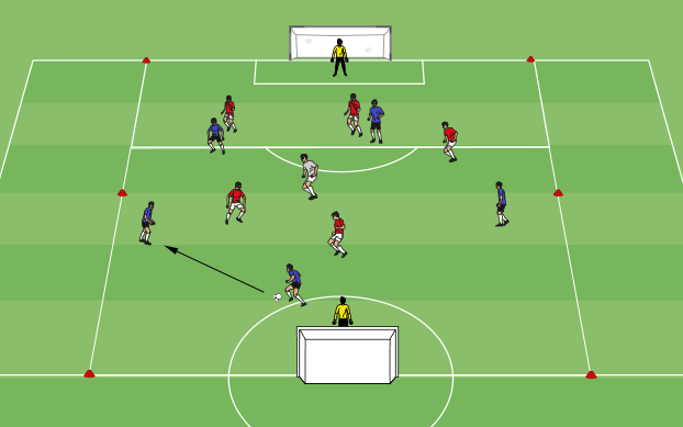Points For Goals Amp Passes Is A Great Game That Rewards Players For Keeping Possession Of The Ball In Addition Soccer Drills Football Coaching Drills Soccer