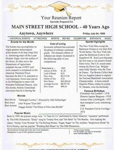 This unique Class Reunion Report is customized for YOUR class, with the schools name, graduation date, city, state, and reunion-milestone number