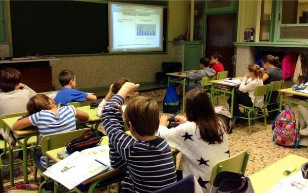 @MarOuEP2 Trabajando los gráficos por medio del aprendizaje cooperativo #ourenseenruta #compostelaenruta