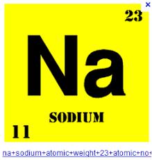 Image result for salt periodic table saltworks logo pinterest image result for salt periodic table urtaz Gallery