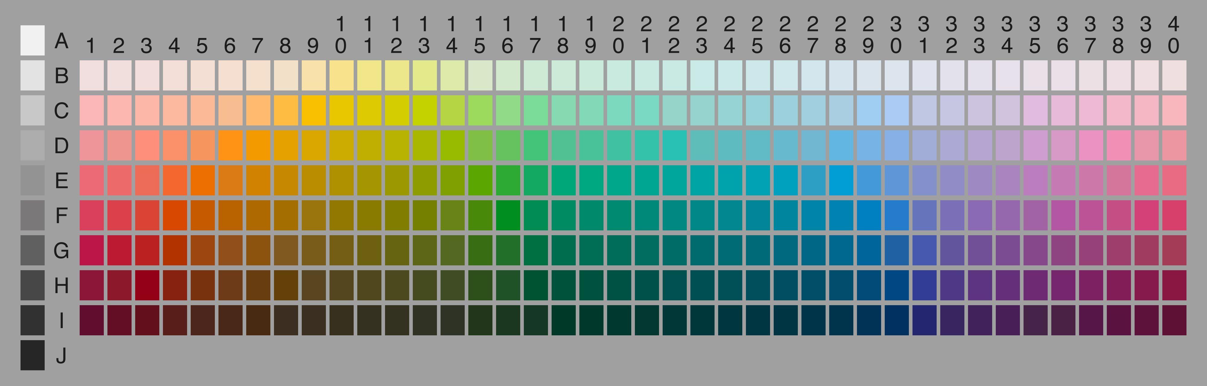 Image from https://www1.icsi.berkeley.edu/wcs/images/jrus-20100531/wcs-chart-4x.png.