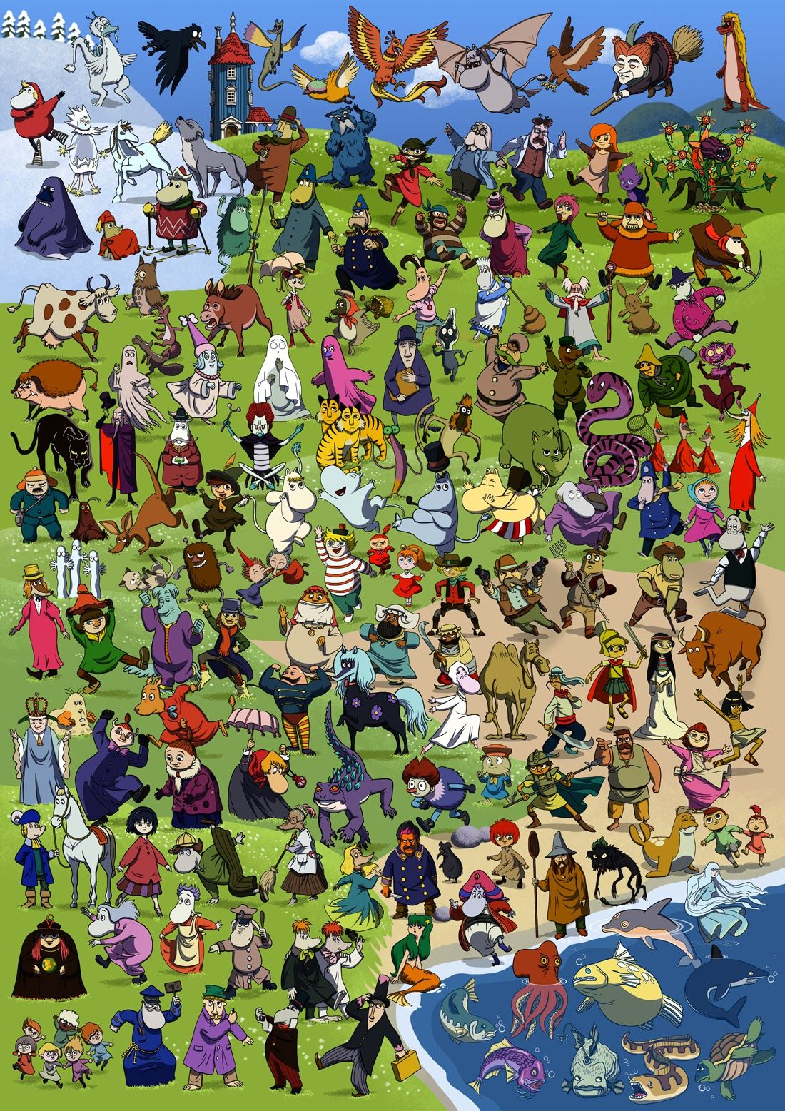 All The Caracters From Moomin Anime Series By Svend Rothmann Bonde Mummi